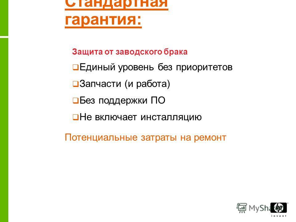 Стандартная гарантия: Потенциальные затраты на ремонт Защита от заводского брака Единый уровень без приоритетов Запчасти (и работа) Без поддержки ПО Не включает инсталляцию