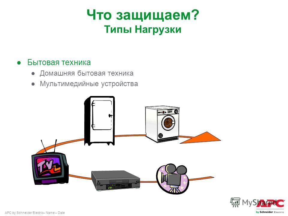 APC by Schneider Electric– Name – Date Что защищаем? Типы Нагрузки Бытовая техника Домашняя бытовая техника Мультимедийные устройства