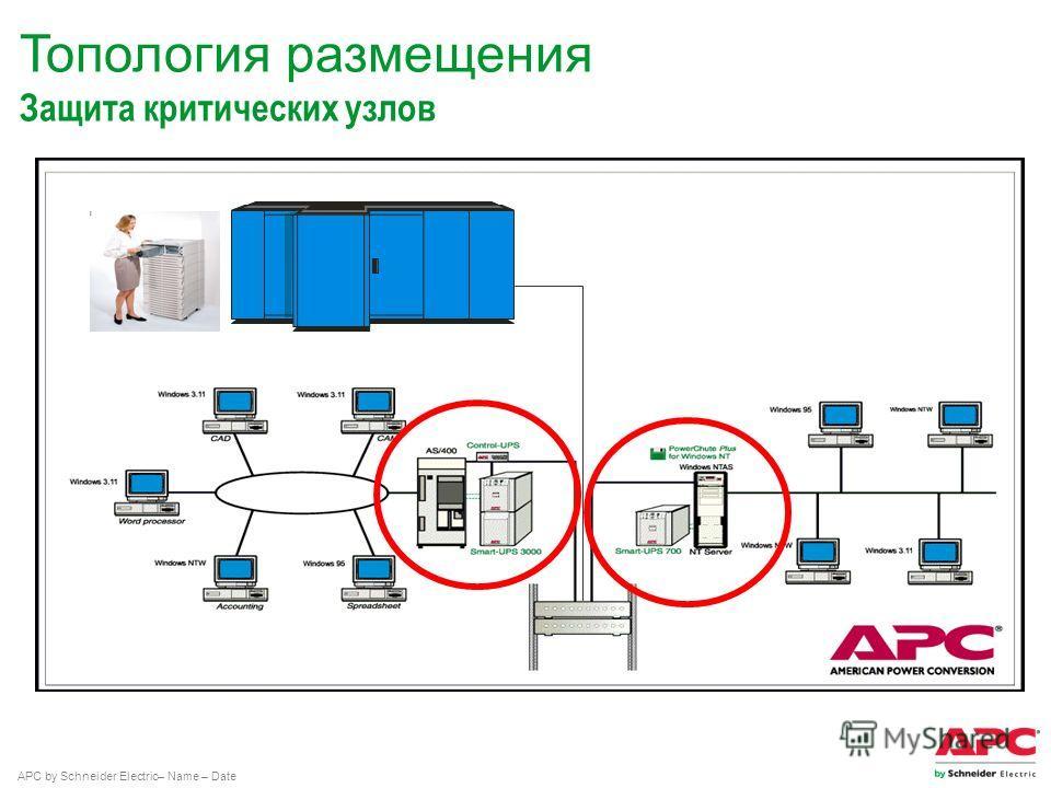 APC by Schneider Electric– Name – Date Топология размещения Защита критических узлов