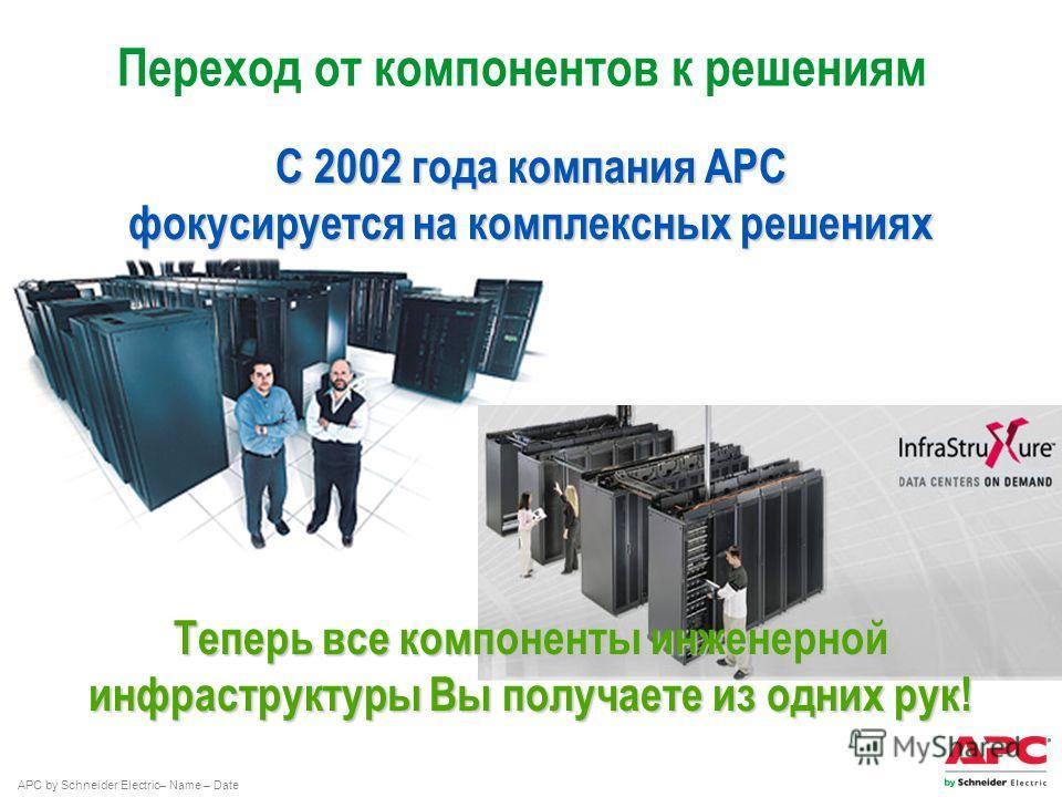 APC by Schneider Electric– Name – Date Переход от компонентов к решениям С 2002 года компания АРС фокусируется на комплексных решениях Теперь все компоненты инженерной инфраструктуры Вы получаете из одних рук!