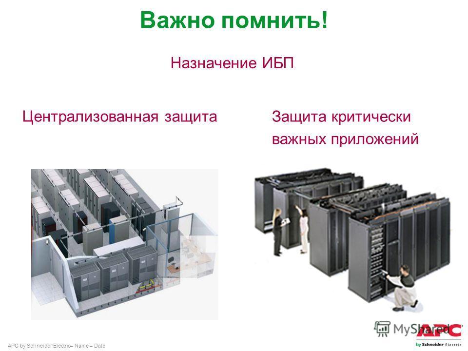 APC by Schneider Electric– Name – Date Важно помнить! Назначение ИБП Защита критически важных приложений Централизованная защита