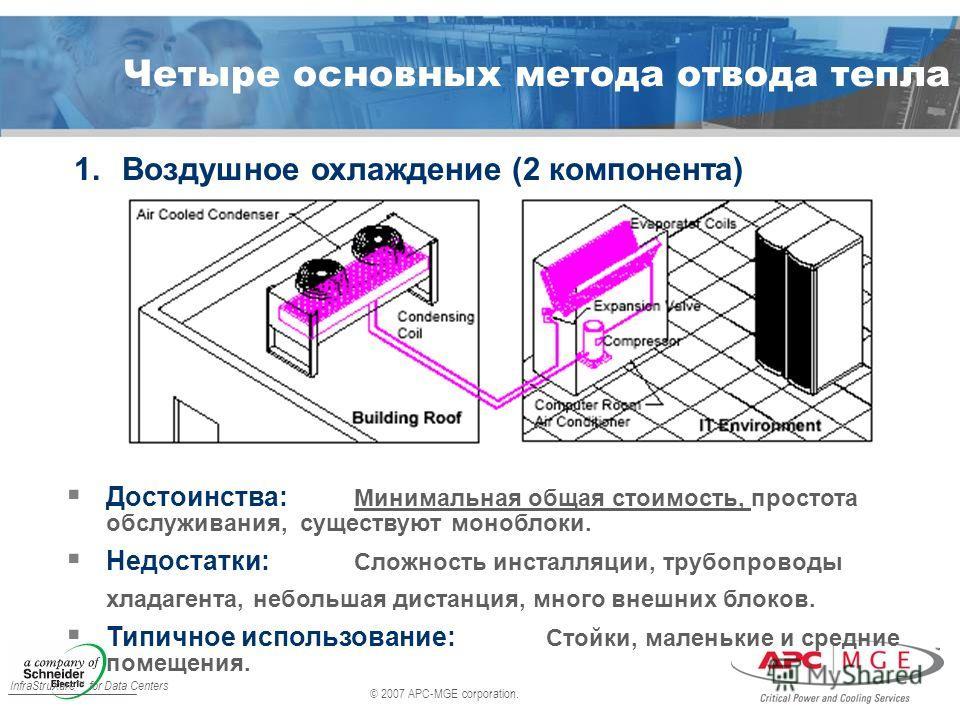 © 2007 APC-MGE corporation. InfraStruXure for Data Centers Четыре основных метода отвода тепла 1.Воздушное охлаждение (2 компонента) Достоинства: Минимальная общая стоимость, простота обслуживания, существуют моноблоки. Недостатки: Сложность инсталля