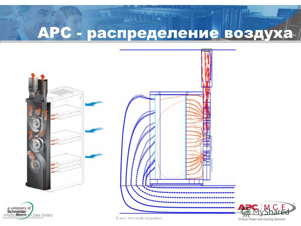 © 2007 APC-MGE corporation. InfraStruXure for Data Centers APC - распределение воздуха