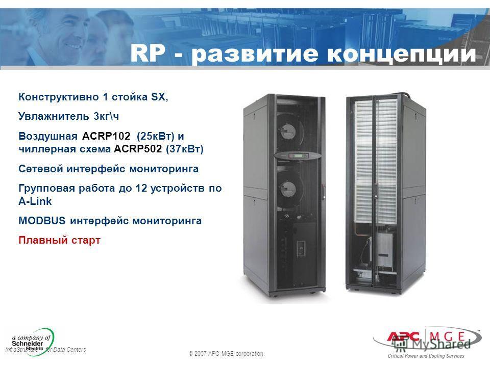 © 2007 APC-MGE corporation. InfraStruXure for Data Centers RP - развитие концепции Конструктивно 1 стойка SX, Увлажнитель 3кг\ч Воздушная ACRP102 (25кВт) и чиллерная схема ACRP502 (37кВт) Сетевой интерфейс мониторинга Групповая работа до 12 устройств