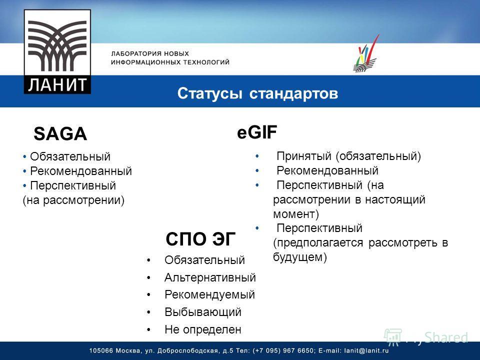 Статусы стандартов SAGA eGIF СПО ЭГ Обязательный Рекомендованный Перспективный (на рассмотрении) Обязательный Альтернативный Рекомендуемый Выбывающий Не определен Принятый (обязательный) Рекомендованный Перспективный (на рассмотрении в настоящий моме