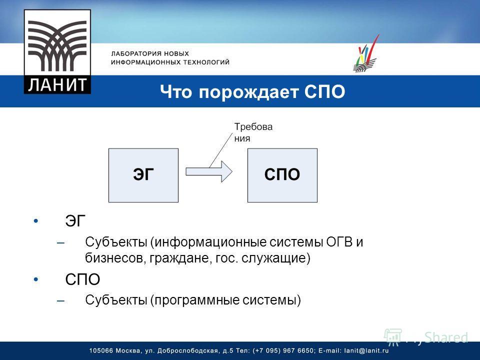 Что порождает CПО ЭГ –Субъекты (информационные системы ОГВ и бизнесов, граждане, гос. служащие) CПО –Субъекты (программные системы)