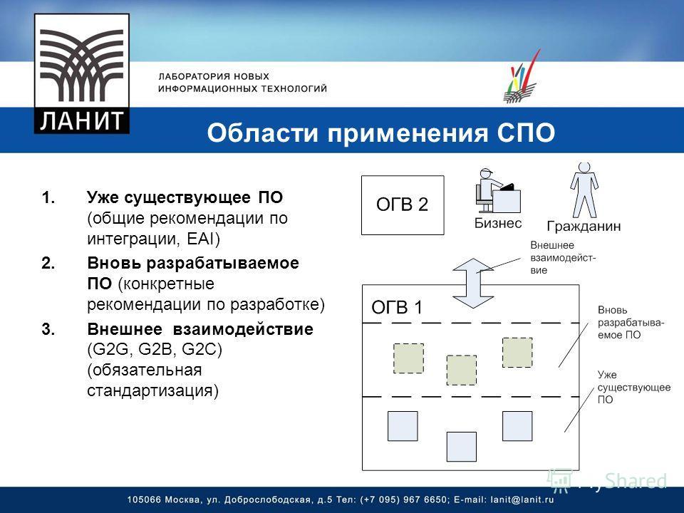 Области применения СПО 1.Уже существующее ПО (общие рекомендации по интеграции, EAI) 2.Вновь разрабатываемое ПО (конкретные рекомендации по разработке) 3.Внешнее взаимодействие (G2G, G2B, G2C) (обязательная стандартизация)
