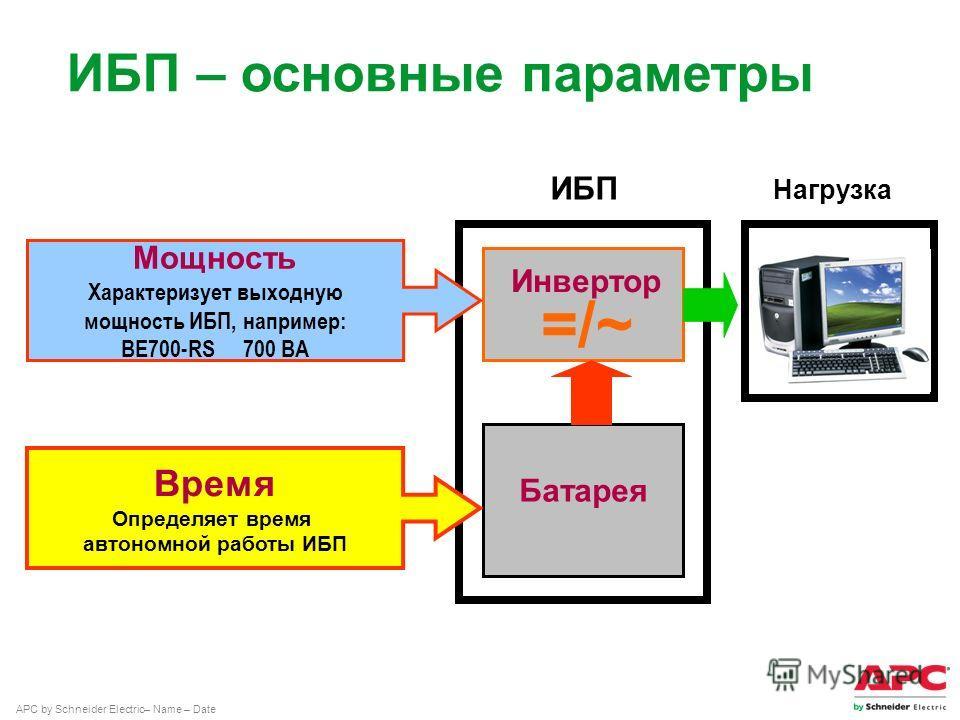 APC by Schneider Electric– Name – Date Инвертор Батарея =/~ Нагрузка Мощность Характеризует выходную мощность ИБП, например: BE700-RS 700 ВА Время Определяет время автономной работы ИБП ИБП – основные параметры ИБП
