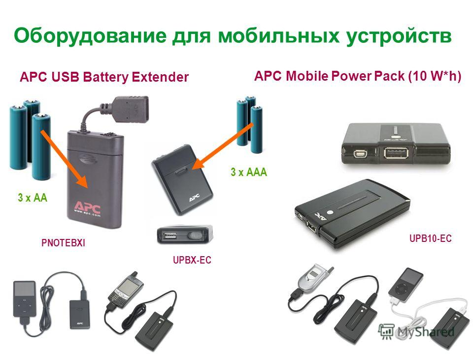 APC by Schneider Electric– Name – Date PNOTEBXI APC Mobile Power Pack (10 W*h) UPB10-EC APC USB Battery Extender UPBX-EC 3 x AA 3 x AAA Оборудование для мобильных устройств