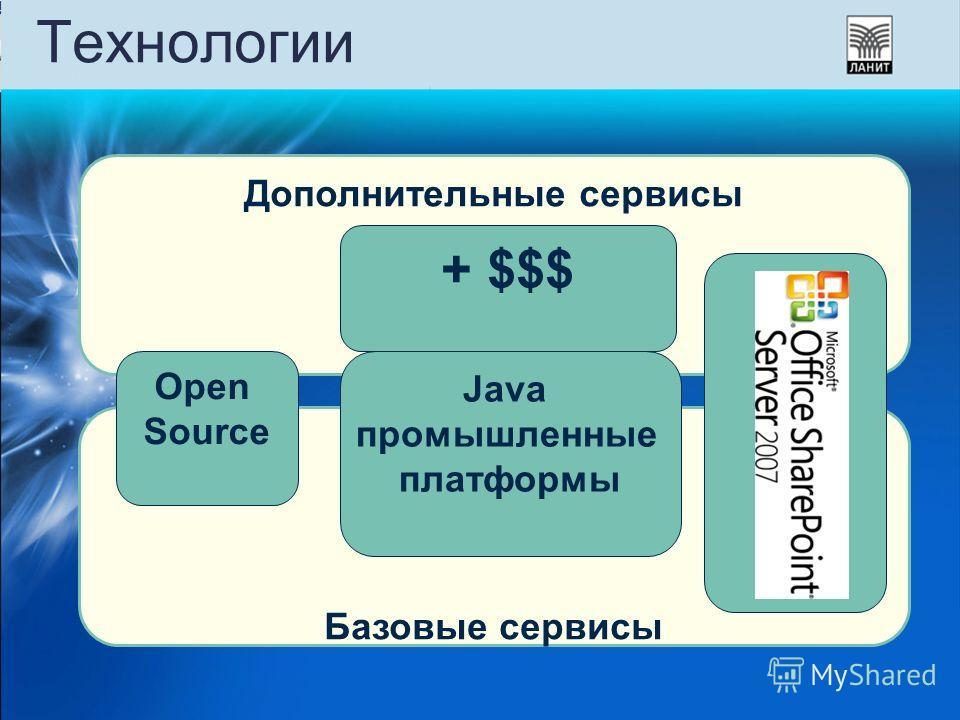 Технологии Базовые сервисы Дополнительные сервисы Open Source Java промышленные платформы + $$$