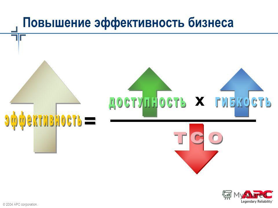 © 2004 APC corporation. Повышение эффективность бизнеса x =