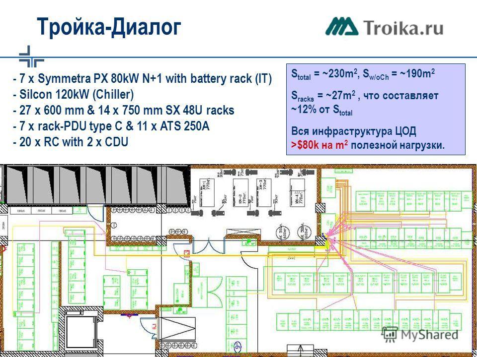 © 2004 APC corporation. Тройка-Диалог - 7 x Symmetra PX 80kW N+1 with battery rack (IT) - Silcon 120kW (Chiller) - 27 x 600 mm & 14 x 750 mm SX 48U racks - 7 x rack-PDU type C & 11 x ATS 250A - 20 x RC with 2 x CDU S total = ~230m 2, S w/oCh = ~190m