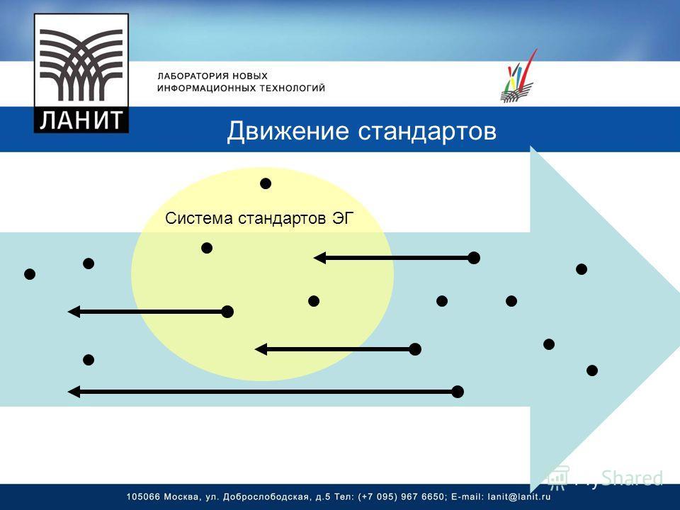 Движение стандартов Система стандартов ЭГ