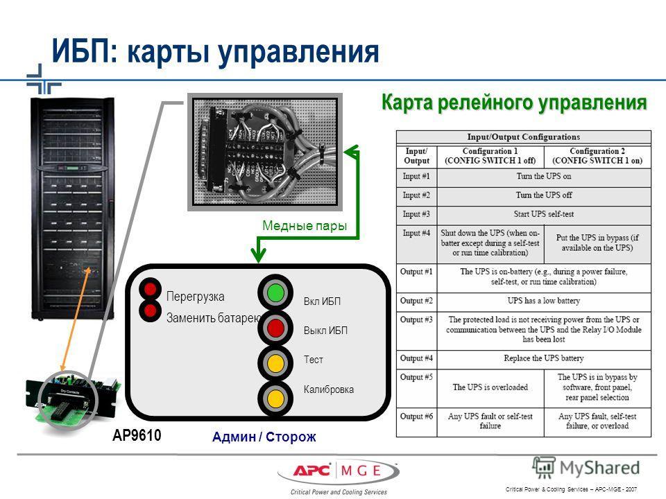 Critical Power & Cooling Services – APC-MGE - 2007 Медные пары Вкл ИБП Выкл ИБП Тест Калибровка Перегрузка Заменить батарею Админ / Сторож ИБП: карты управления AP9610 Карта релейного управления