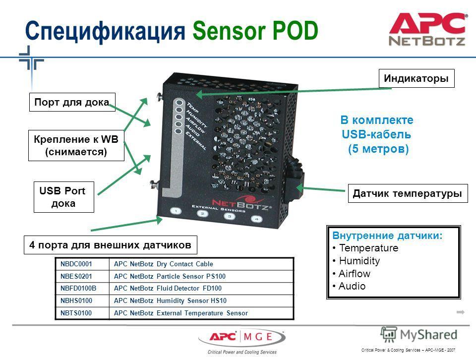 Critical Power & Cooling Services – APC-MGE - 2007 Датчик температуры Индикаторы Порт для дока USB Port дока Крепление к WB (снимается) 4 порта для внешних датчиков Внутренние датчики: Temperature Humidity Airflow Audio NBDC0001APC NetBotz Dry Contac