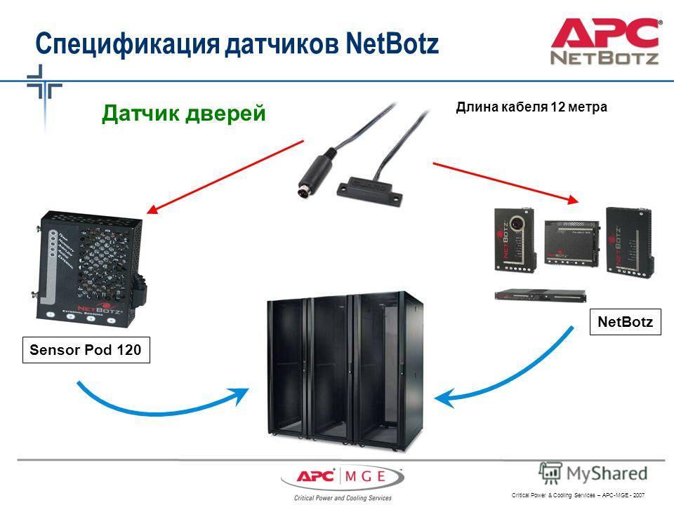 Critical Power & Cooling Services – APC-MGE - 2007 Спецификация датчиков NetBotz NetBotz Длина кабеля 12 метра Датчик дверей Sensor Pod 120