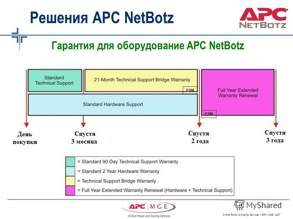 Critical Power & Cooling Services – APC-MGE - 2007 Решения APC NetBotz Гарантия для оборудование APC NetBotz PSM