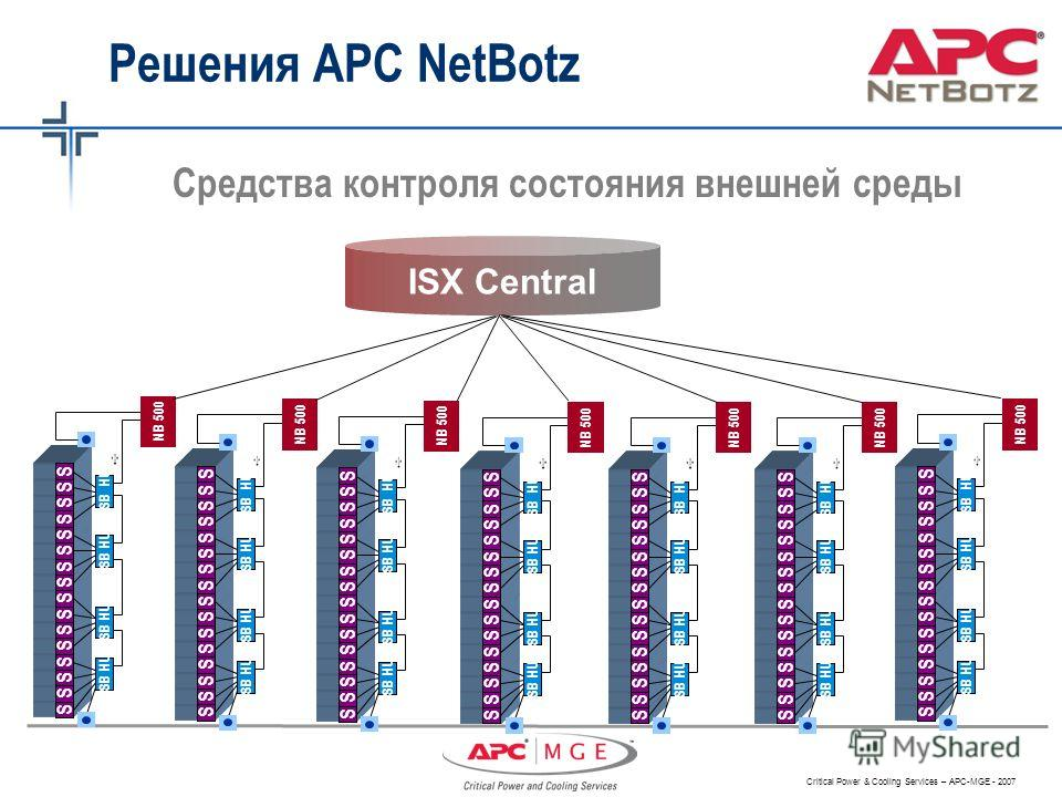 Critical Power & Cooling Services – APC-MGE - 2007 SSSSSSSSSSSSSSSS USB HUB NB 500 SSSSSSSSSSSSSSSS USB HUB NB 500 SSSSSSSSSSSSSSSS USB HUB NB 500 SSSSSSSSSSSSSSSS USB HUB NB 500 SSSSSSSSSSSSSSSS USB HUB NB 500 SSSSSSSSSSSSSSSS USB HUB NB 500 SSSSSSS