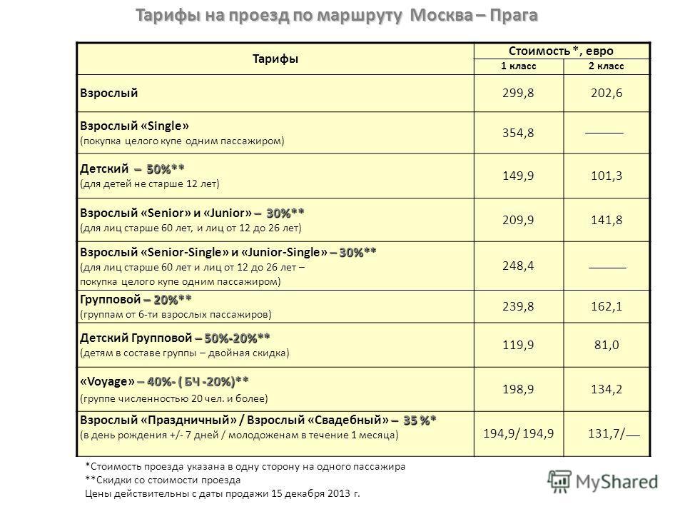 Тарифы Стоимость *, евро 1 класс2 класс Взрослый299,8202,6 Взрослый «Single» (покупка целого купе одним пассажиром) 354,8 – 50%** Детский – 50%** (для детей не старше 12 лет) 149,9101,3 – 30%** Взрослый «Senior» и «Junior» – 30%** (для лиц старше 60