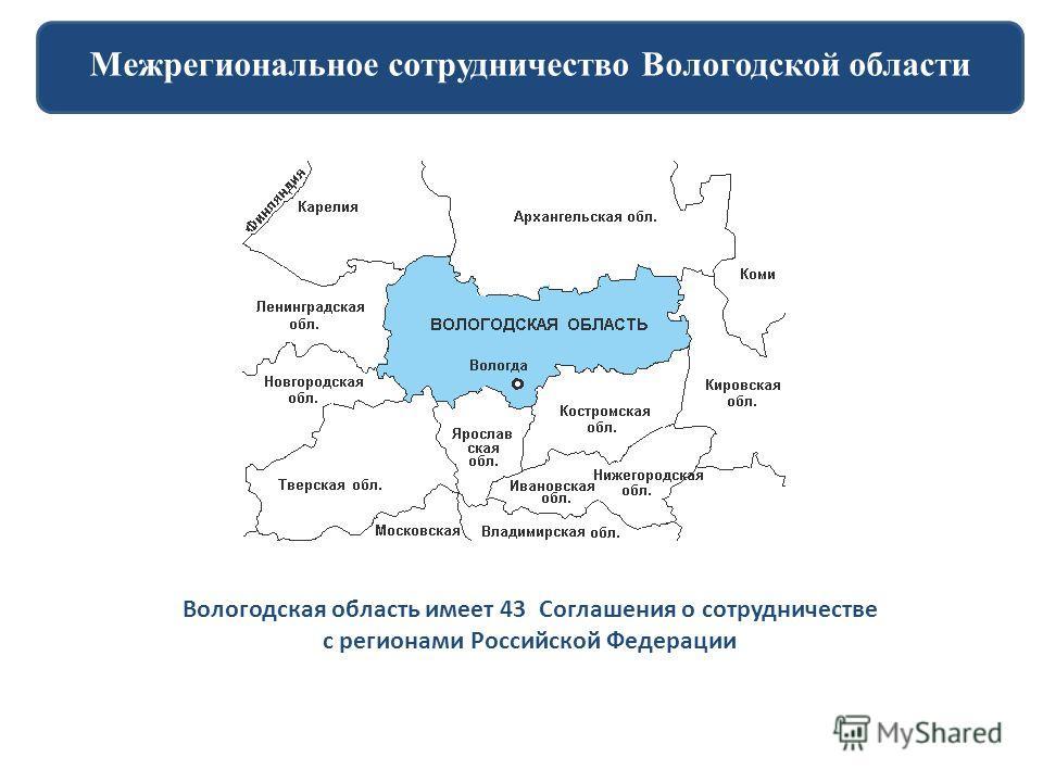 Межрегиональное сотрудничество Вологодской области Вологодская область имеет 43 Соглашения о сотрудничестве с регионами Российской Федерации