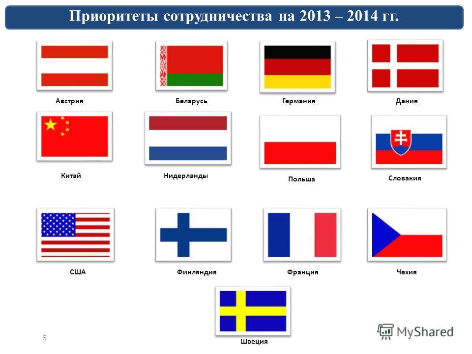5 Финансовая сфера: Беларусь Нидерланды Словакия Австрия Швеция ФинляндияЧехия Китай Польша Франция Приоритеты сотрудничества на 2013 – 2014 гг. Германия США Дания