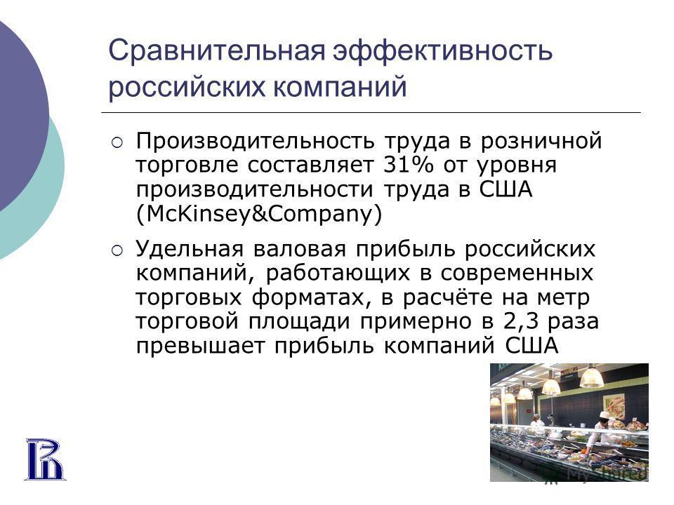 Сравнительная эффективность российских компаний Производительность труда в розничной торговле составляет 31% от уровня производительности труда в США (McKinsey&Company) Удельная валовая прибыль российских компаний, работающих в современных торговых ф