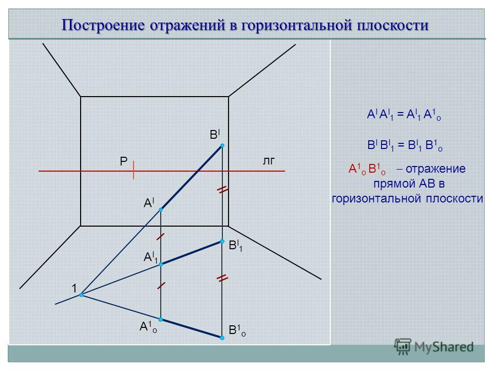 Построение отражений в горизонтальной плоскости лг Р ВIВI AIAI AI1AI1 BI1BI1 B1оB1о A1оA1о 1 A I A I 1 = A I 1 A 1 о B I B I 1 = B I 1 B 1 о A 1 о B 1 о – отражение прямой АВ в горизонтальной плоскости
