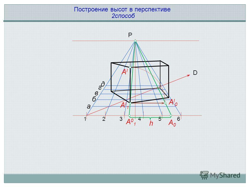 1 2 3 4 5 6 a б в г д h АI1АI1 А01А01 А0А0 АI0АI0 АIАI P D 2способ Построение высот в перспективе