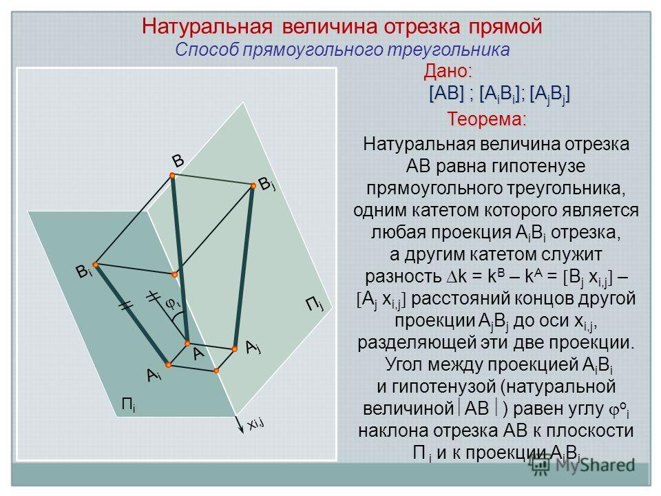 ПiПi ПjПj Xi,j AjAj AiAi ВjВj B BiBi A // Натуральная величина отрезка прямой Способ прямоугольного треугольника Дано: [АВ] ; [А i B i ]; [A j B j ] [АВ] ; [А i B i ]; [A j B j ] Теорема: Натуральная величина отрезка АВ равна гипотенузе прямоугольног