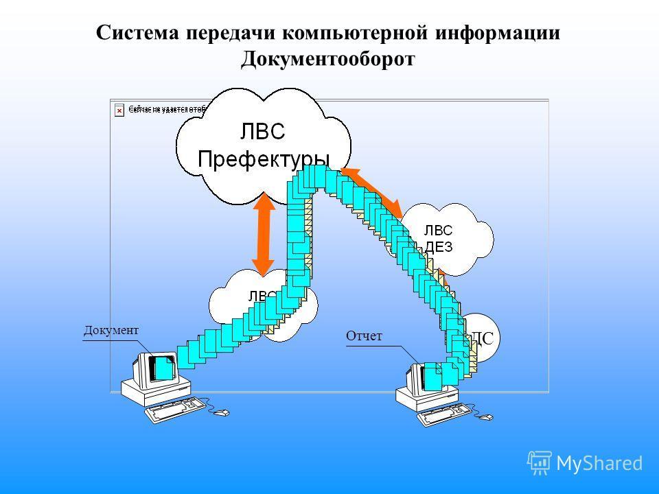 Система передачи компьютерной информации Документооборот ОДС Документ Отчет