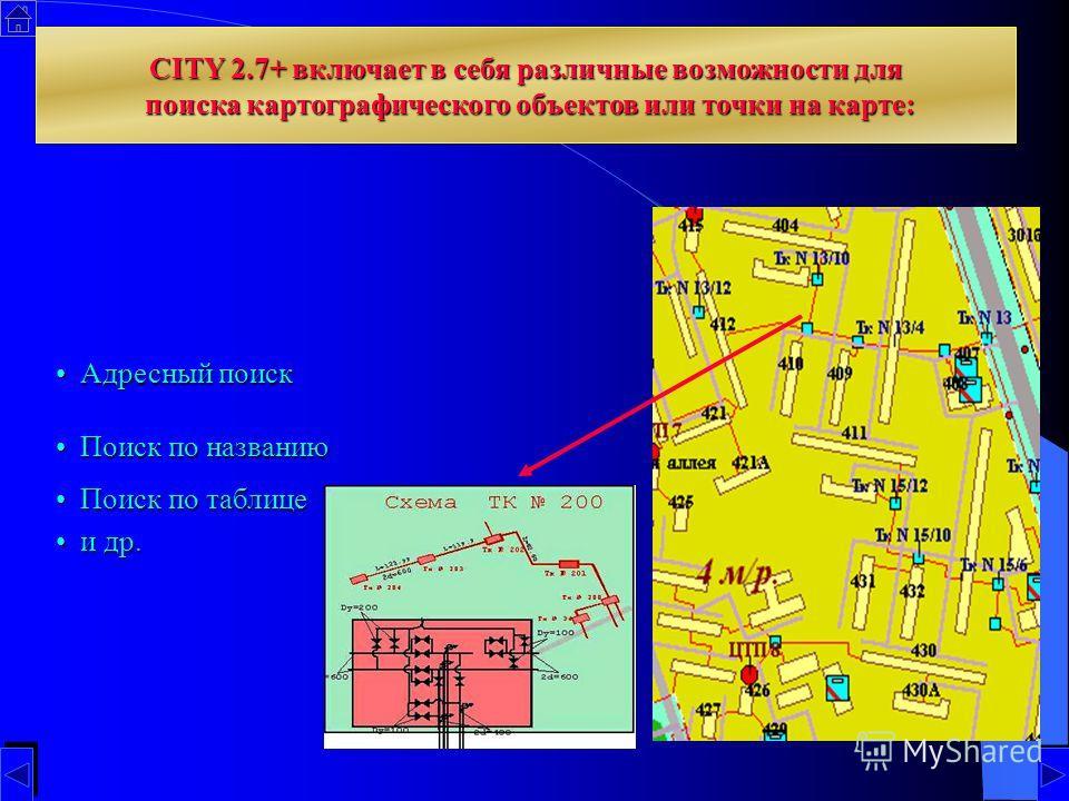 Адресный поиск Адресный поиск Поиск по названию Поиск по названию Поиск по таблице Поиск по таблице и др. и др. CITY 2.7+ включает в себя различные возможности для поиска картографического объектов или точки на карте: поиска картографического объекто