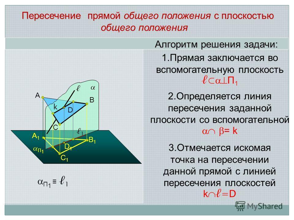 Алгоритм решения задачи: A1A1 C1C1 B1B1 A D1D1 1.Прямая заключается во вспомогательную плоскость П 1 П 1 C k 3.Отмечается искомая точка на пересечении данной прямой с линией пересечения плоскостей k =D 2.Определяется линия пересечения заданной плоско