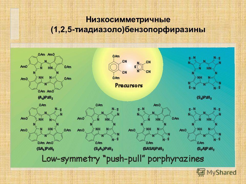 Низкосимметричные (1,2,5-тиадиазоло)бензопорфиразины