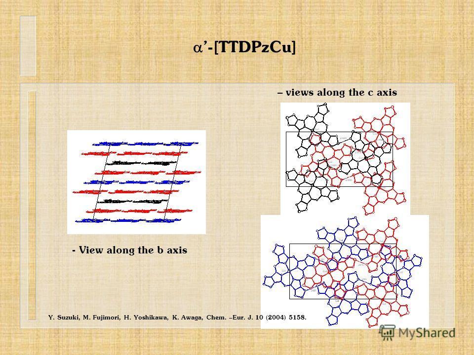 -[TTDPzCu] - View along the b axis – views along the c axis Y. Suzuki, M. Fujimori, H. Yoshikawa, K. Awaga, Chem. –Eur. J. 10 (2004) 5158.