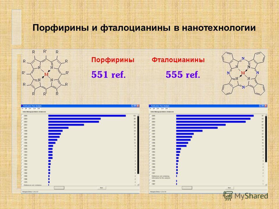 Порфирины и фталоцианины в нанотехнологии 555 ref.551 ref. ПорфириныФталоцианины