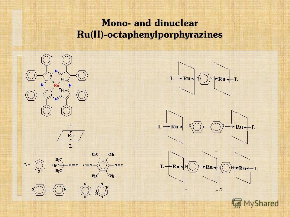Mono- and dinuclear Ru(II)-octaphenylporphyrazines