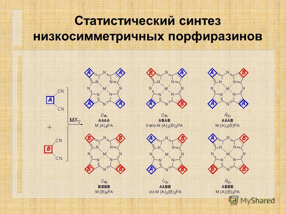 Статистический синтез низкосимметричных порфиразинов