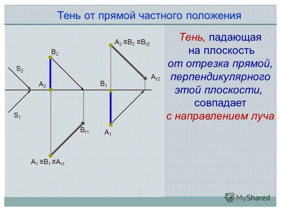 Тень от прямой частного положения А2А2 А 1В 1 А т1 В т1 В2В2 S2S2 S1S1 А 2В 2 В1В1 А1А1 А т2 В т2 Тень, падающая на плоскость от отрезка прямой, перпендикулярного этой плоскости, совпадает с направлением луча
