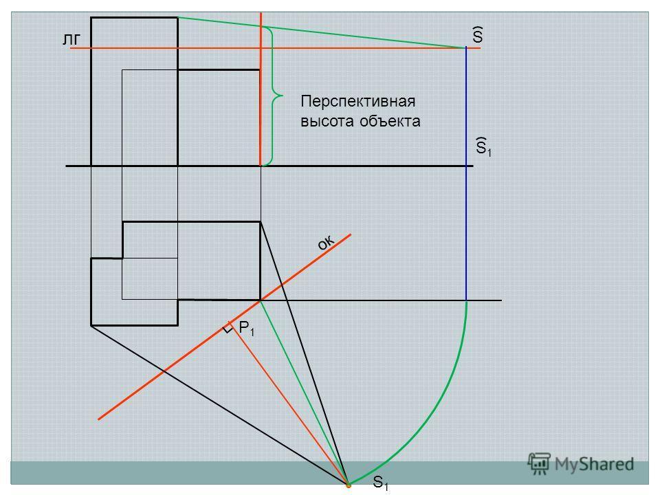 Перспективная высота объекта S1S1 P1P1 ок лг S S1S1