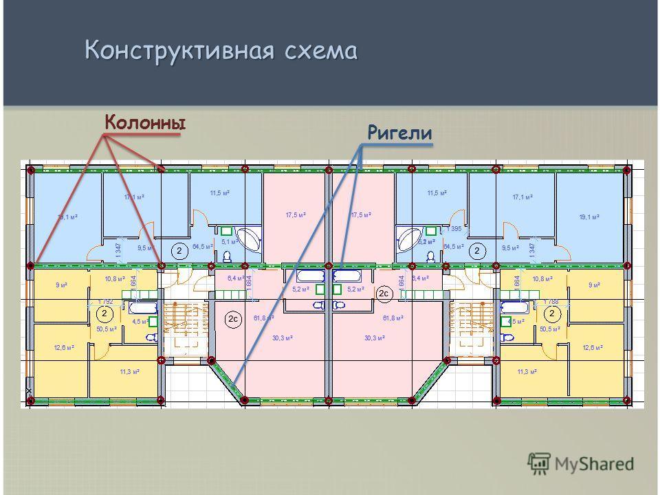 Ригели Колонны Конструктивная схема