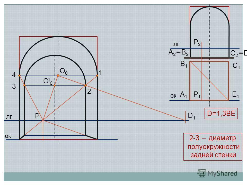 ок лг ок лг Р1Р1 А1А1 В1В1 С1С1 D1D1 А 2 B 2 Р Е1Е1 D=1,3ВЕ О0О0 ОI0ОI0 Р2Р2 C 2 E 2 2 3 4 1 2-3 диаметр полуокружности задней стенки