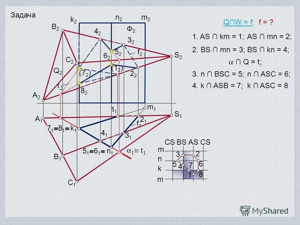 А1А1 В1В1 С1С1 S1S1 k1k1 m1m1 m2m2 n2n2 k2k2 S2S2 А2А2 B2B2 C2C2 4141 3131 2121 1 n k m CSBSASCS n1n1 m 1 2 3 4 (1 2 ) 2 3232 4242 1. AS km = 1;AS mn = 2; 2. BS mn = 3;BS kn = 4; 3. n BSC = 5;n ASC = 6; 4. k ASB = 7;k ASC = 8 5 1 6 1 7 1 8 1 (7 2 ) 8