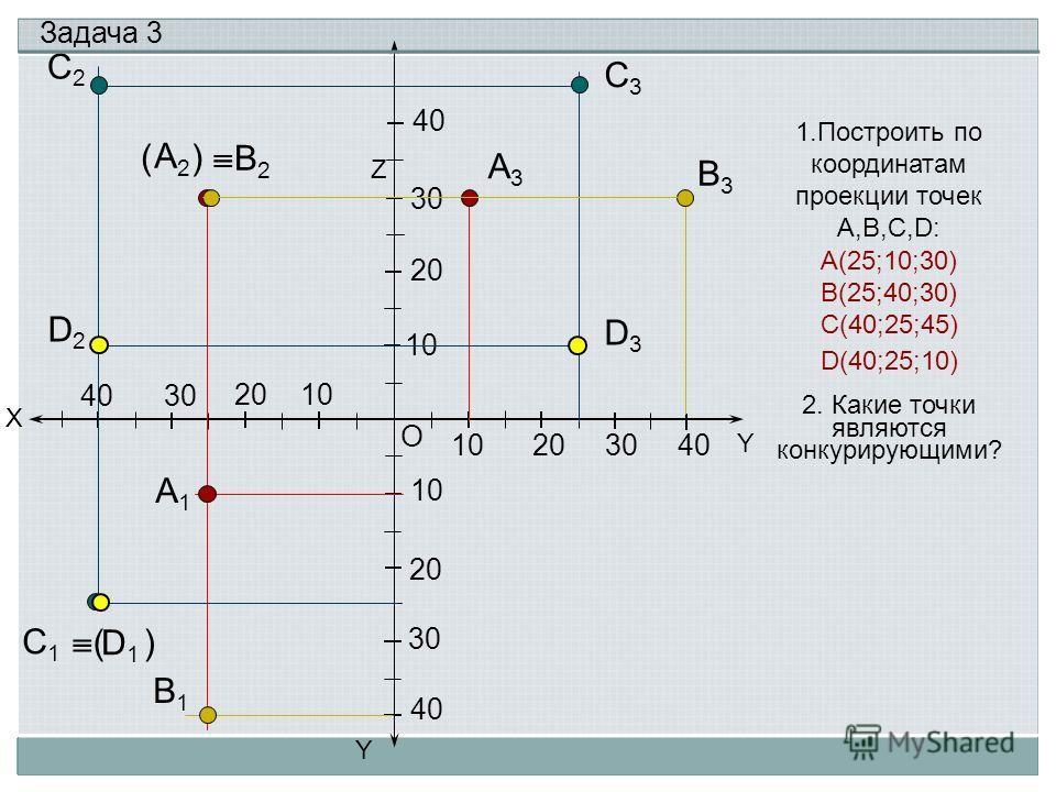 X Y О Y 10 20 30 10 20 30 40 20 10 10 20 Задача 3 Z 30 4040 А2А2 А1А1 А3А3 1.Построить по координатам проекции точек А,В,С,D: А(25;10;30) В(25;40;30) С(40;25;45) D(40;25;10) 2. Какие точки являются конкурирующими? В1В1 В 2 В3В3 30 4040 4040 С1С1 D 1