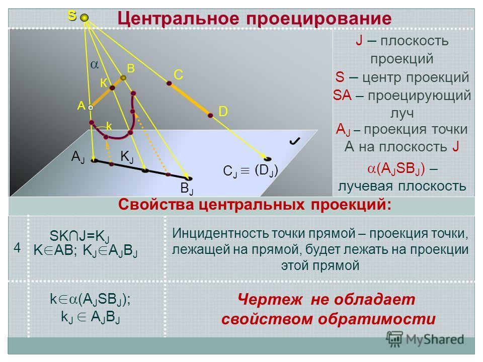 S А В К AJAJ KJKJ BJBJ CJCJ ( D J ) D C Центральное проецирование Инцидентность точки прямой – проекция точки, лежащей на прямой, будет лежать на проекции этой прямой SKJ=K J K AB; K J A J B J J k k (A J SB J ); k J A J B J S – центр проекций Свойств