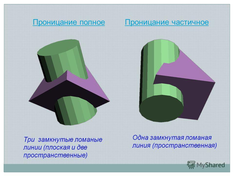 Проницание полное Три замкнутые ломаные линии (плоская и две пространственные) Проницание частичное Одна замкнутая ломаная линия (пространственная)