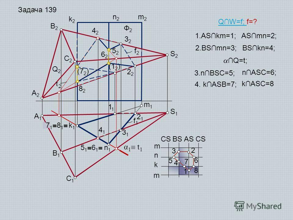 А1А1 В1В1 С1С1 S1S1 k1k1 m1m1 m2m2 n2n2 k2k2 S2S2 А2А2 B2B2 C2C2 4141 3131 2121 1 n k m CSBSASCS n1n1 m 1 2 3 4 (1 2 ) 2 3232 4242 1.ASkm=1; ASmn=2; 2.BSmn=3;BSkn=4; 3.nBSC=5; nASC=6; 4. kASB=7; kASC=8 5 1 6 1 7 1 8 1 (7 2 ) 8282 5252 6262 5 6 7 8 α