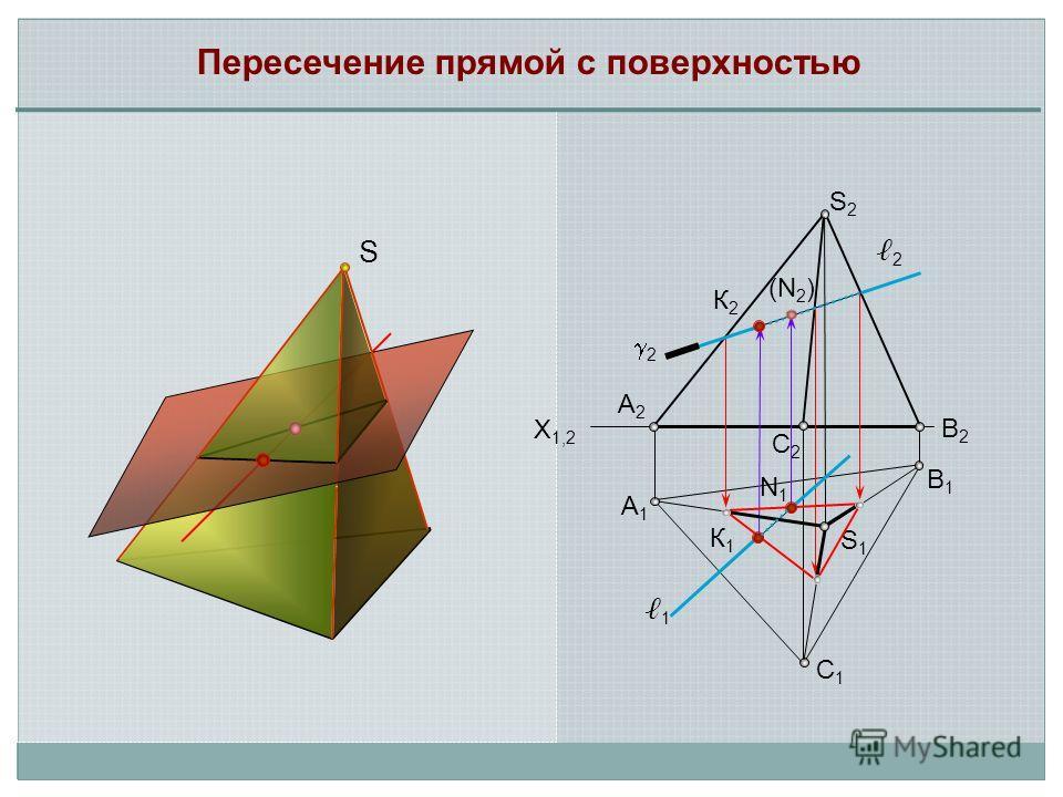А1А1 С1С1 В1В1 S2S2 X 1,2 S1S1 А2А2 С2С2 В2В2 S 2 1 2 К1К1 N1N1 К2К2 (N 2 ) Пересечение прямой с поверхностью