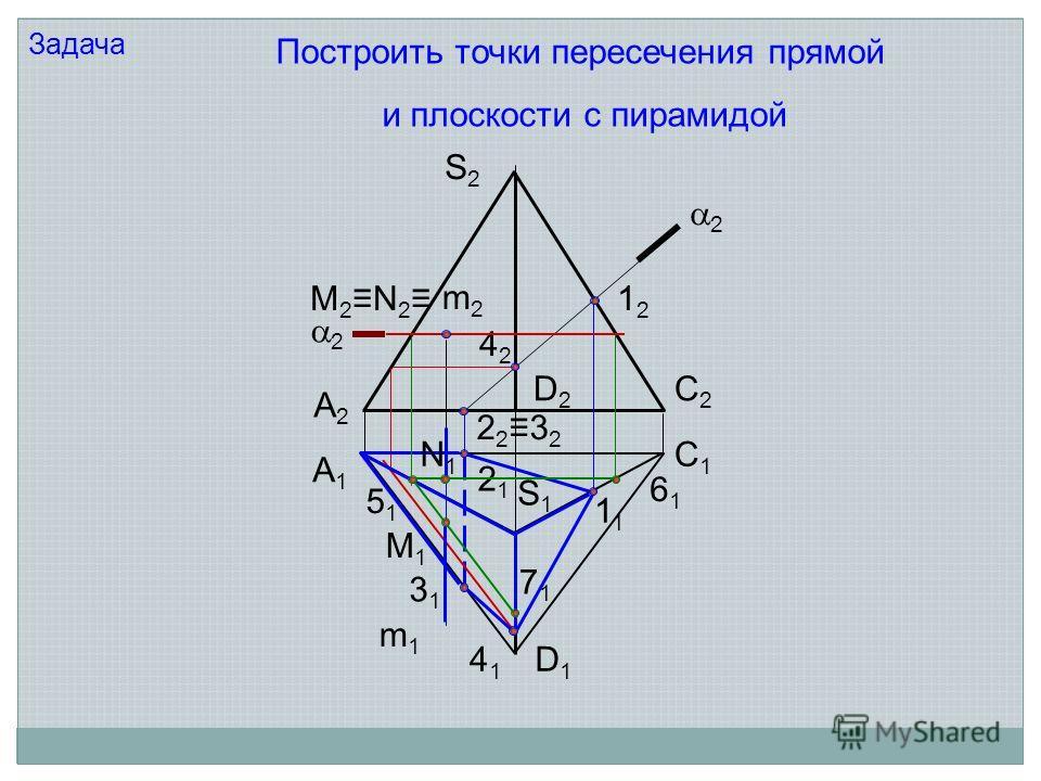 2 m2m2 m1m1 Построить точки пересечения прямой и плоскости с пирамидой Задача S2S2 S1S1 A2A2 D2D2 C2C2 C1C1 D1D1 A1A1 1212 1 22322232 2121 3131 4141 4242 2 6161 5151 7171 M1M1 N1N1 M 2 N 2