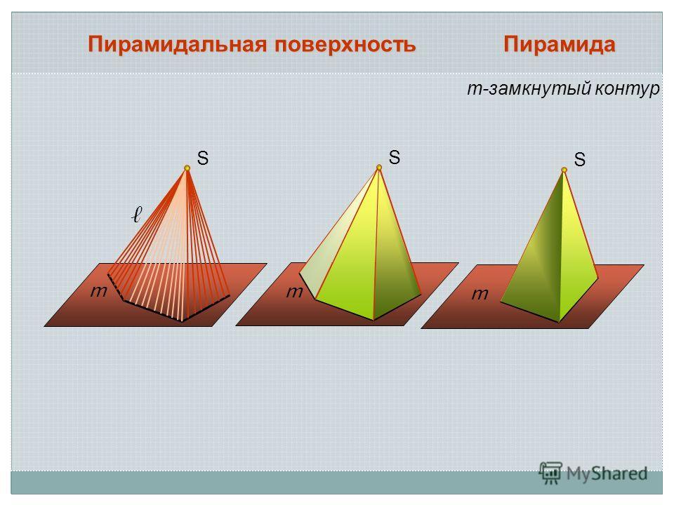 S m S m Пирамидальная поверхность S m Пирамида m-замкнутый контур