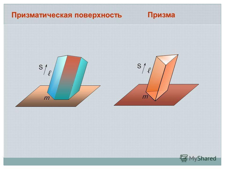 m S Призматическая поверхность m S Призма